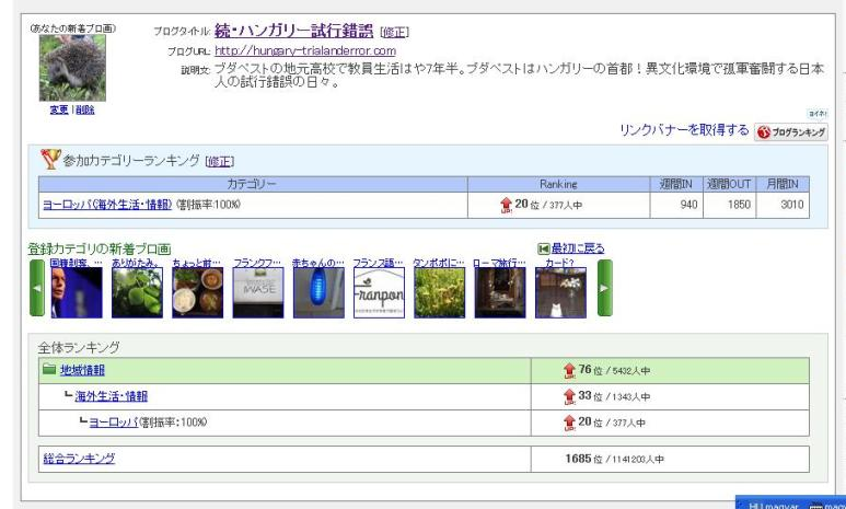 人気ブログランキング管理画面