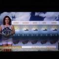 ハンガリーTV2天気予報